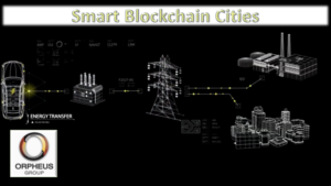 Smart Blockchain Cities Energy Connectivity Solutions