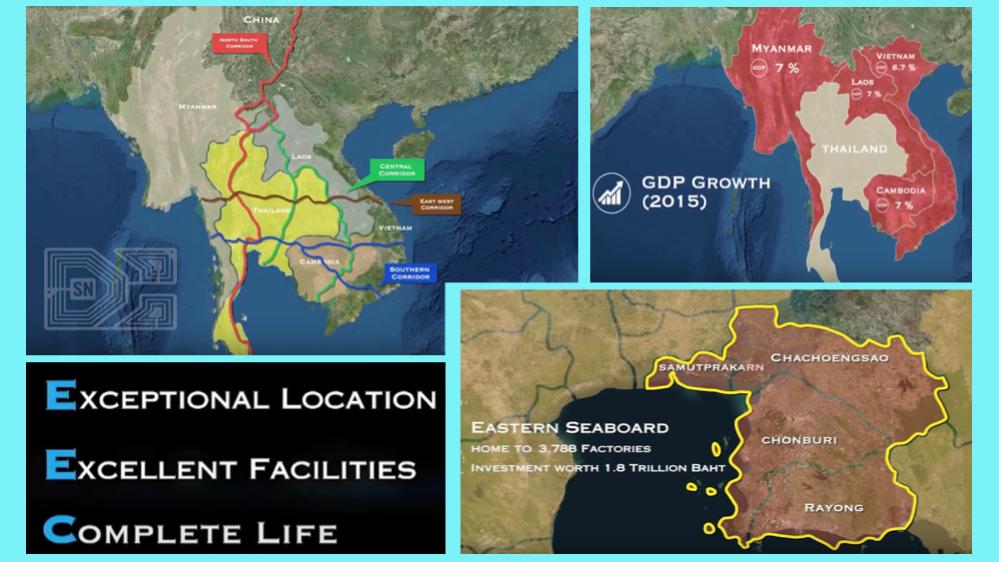 EEC CLMVT LMC Investment Corridors